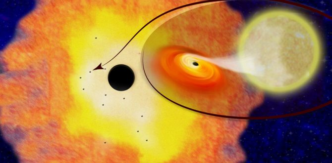 Galaxy 670x330 - There's a Black Hole Party at the Centre of Our Galaxy