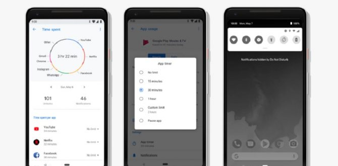Google Android P Features 670x330 - Top Features of Google's Android P That Will Take Care of You